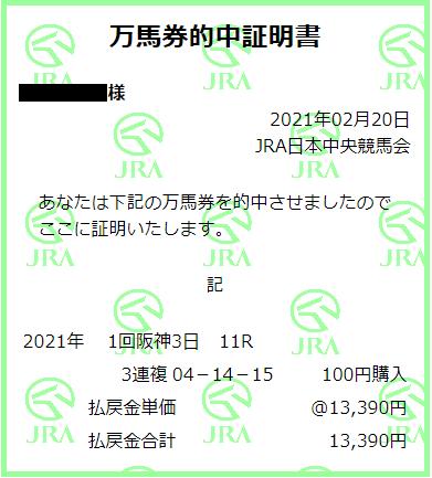 中山記念 阪急杯 2021 展望動画まとめ