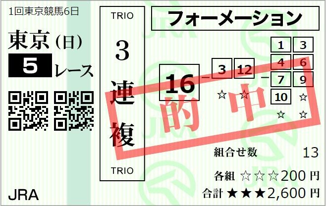 小倉12R 大宰府特別 予想〜3連複20.1倍的中〜