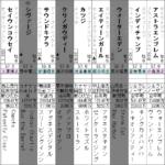 高松宮記念 全頭分析(前編)
