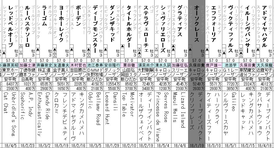 皐月賞 2021 展望動画まとめ