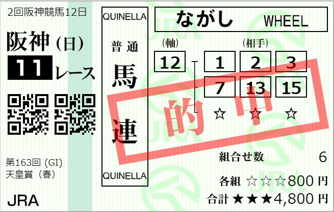月曜名古屋11R かきつばた記念 予想 ~16:20発走~