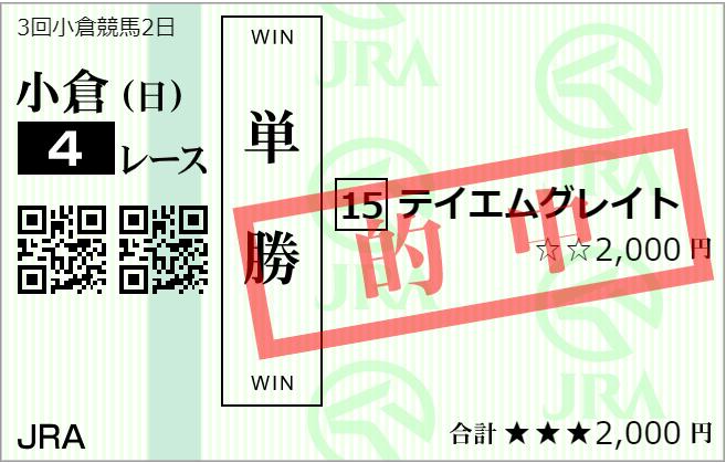 日曜函館11R 巴賞 予想