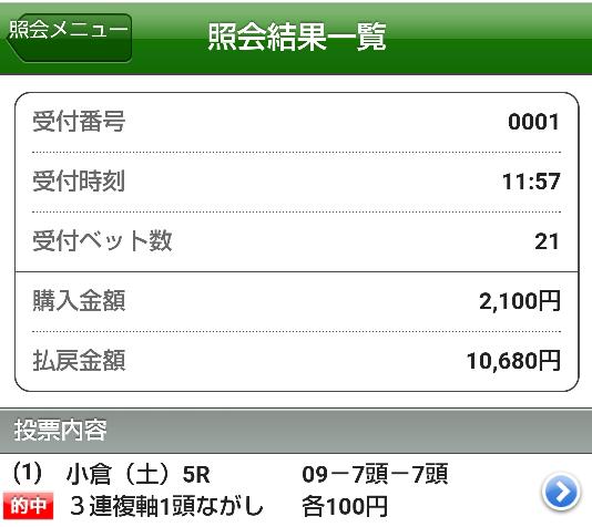土曜新潟11R BSN賞 予想