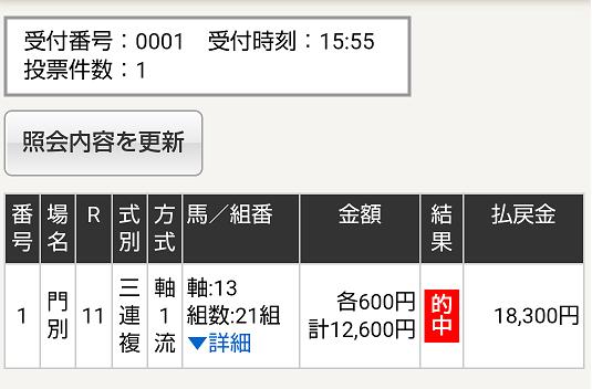 秋華賞 2021 出走馬全頭分析